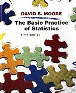 Image for The Basic Practice of Statistics [used book]