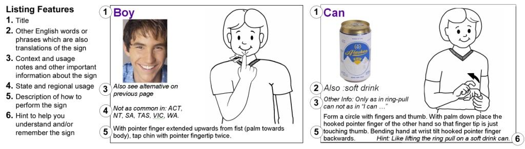 Image for The Auslan Dictionary : For Teachers, Parents and Professionals